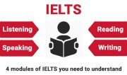ielts british council solution center